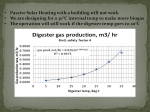 Digester Gas Production