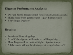 Digester Performance Analysis